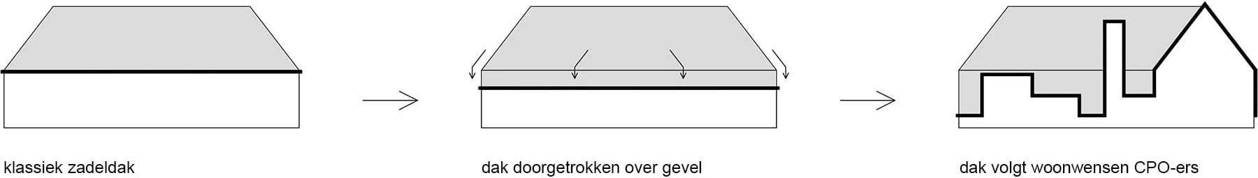 8A-Architecten-CPO-Doornsteeg-Nijkerk-03a